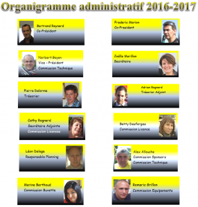 trombinoscope_administratif